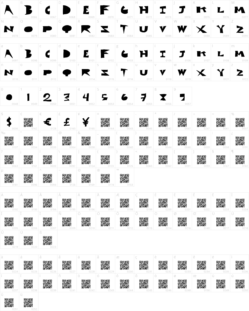 Cut Blox Character Map
