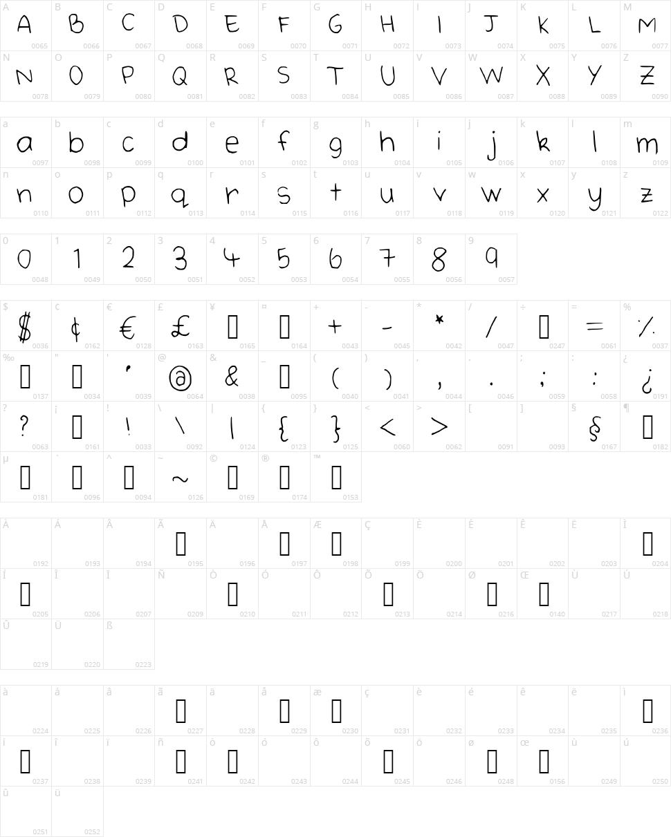 Cute Handwriting Character Map
