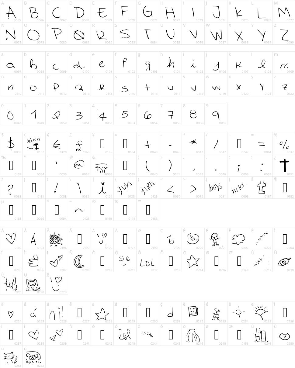 CuteTumblrFont Character Map