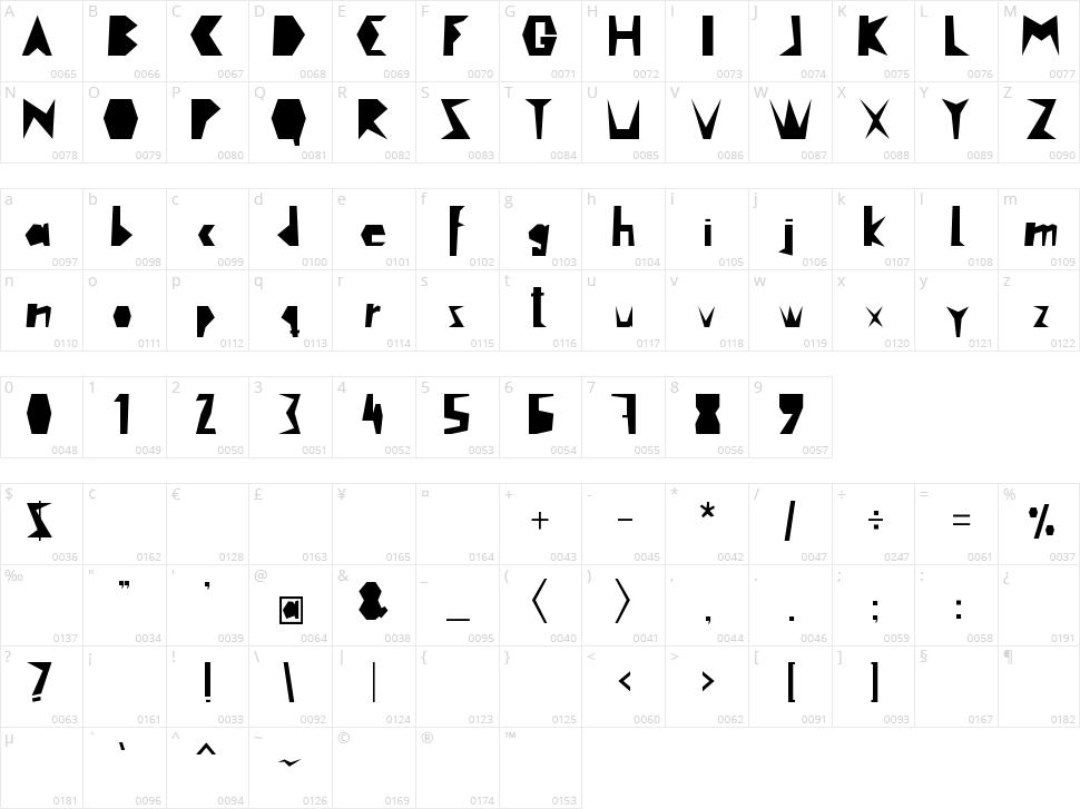 Cutout Character Map