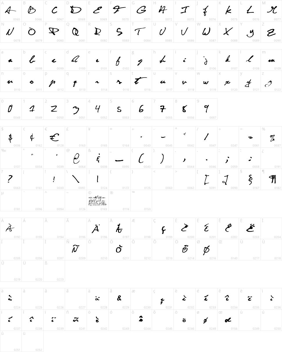 CuttyFruty Character Map