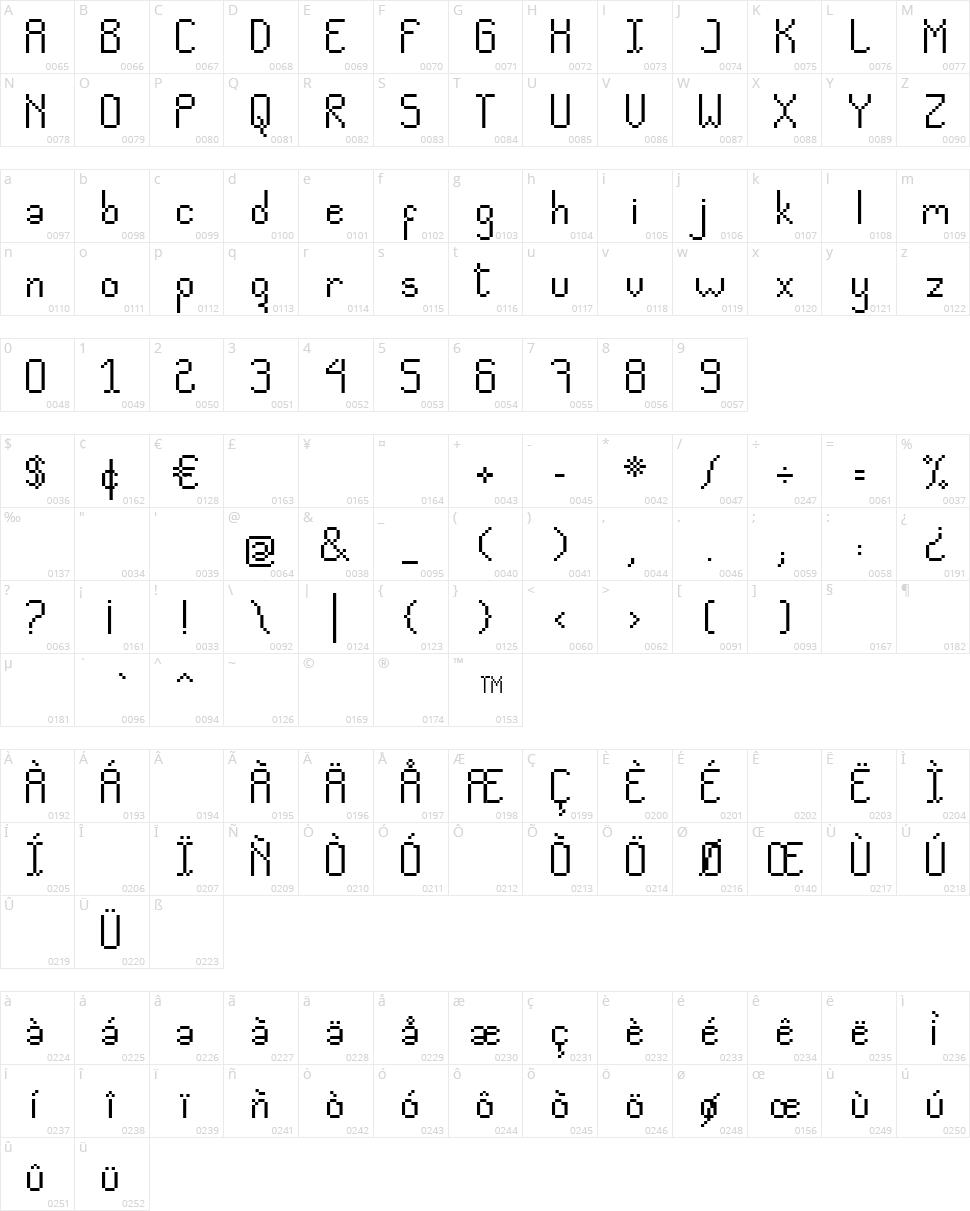 CV Pixelado Character Map