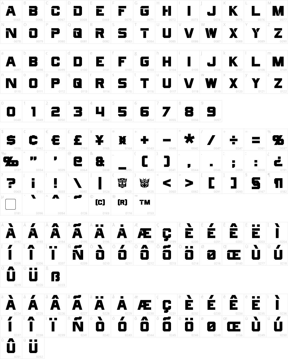 Cyberfall Character Map