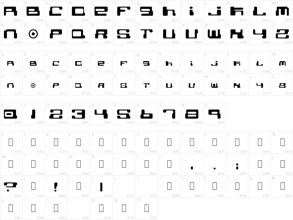 Cybertown Subterranean Character Map
