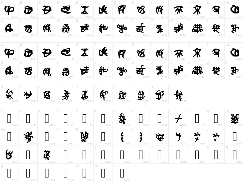 Cybertronianfinal Character Map