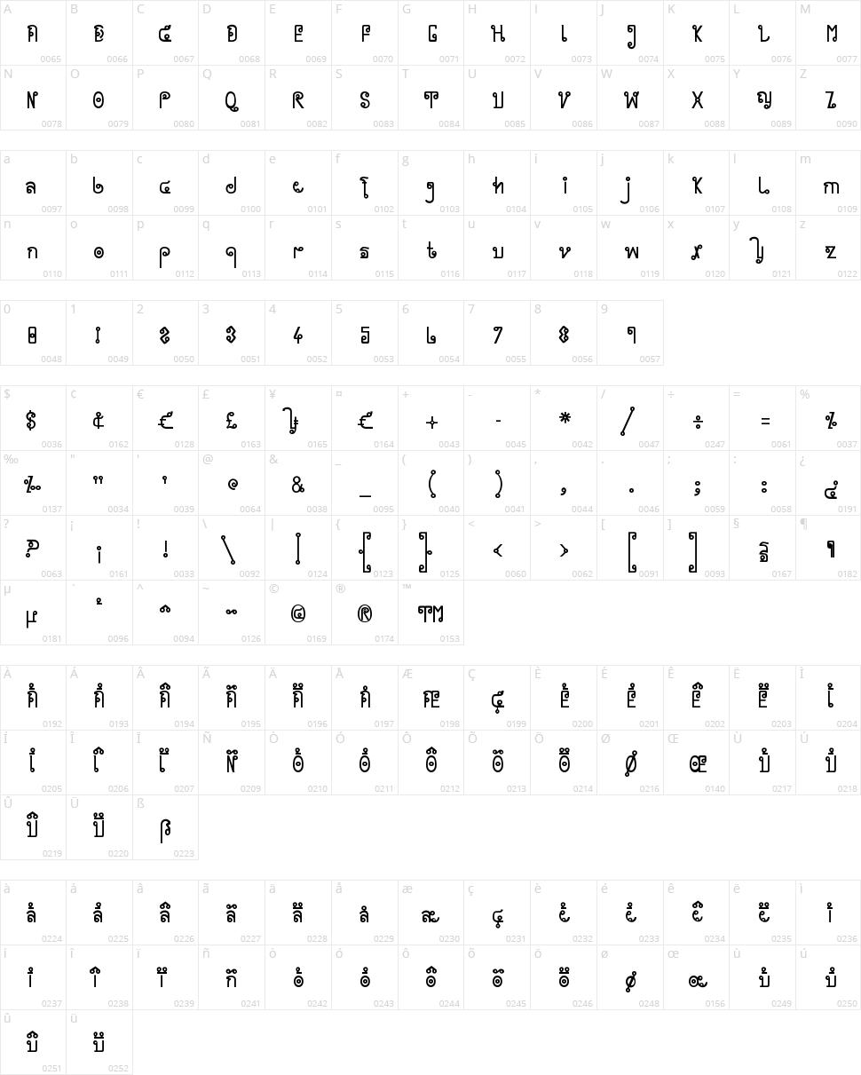 Cyclin Character Map