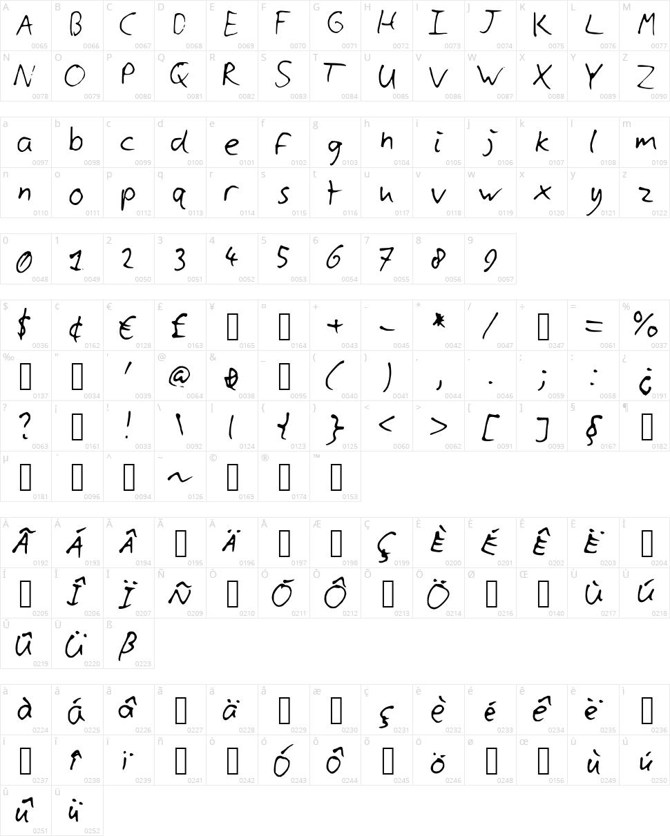 Cylls Handwriting Character Map