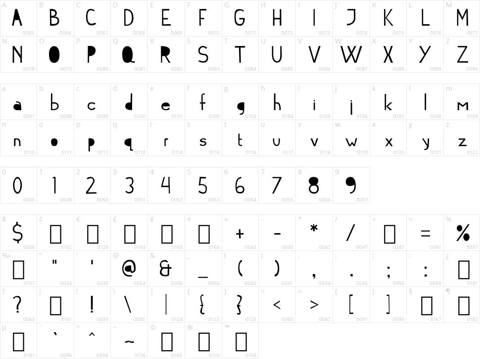 Cymo Character Map