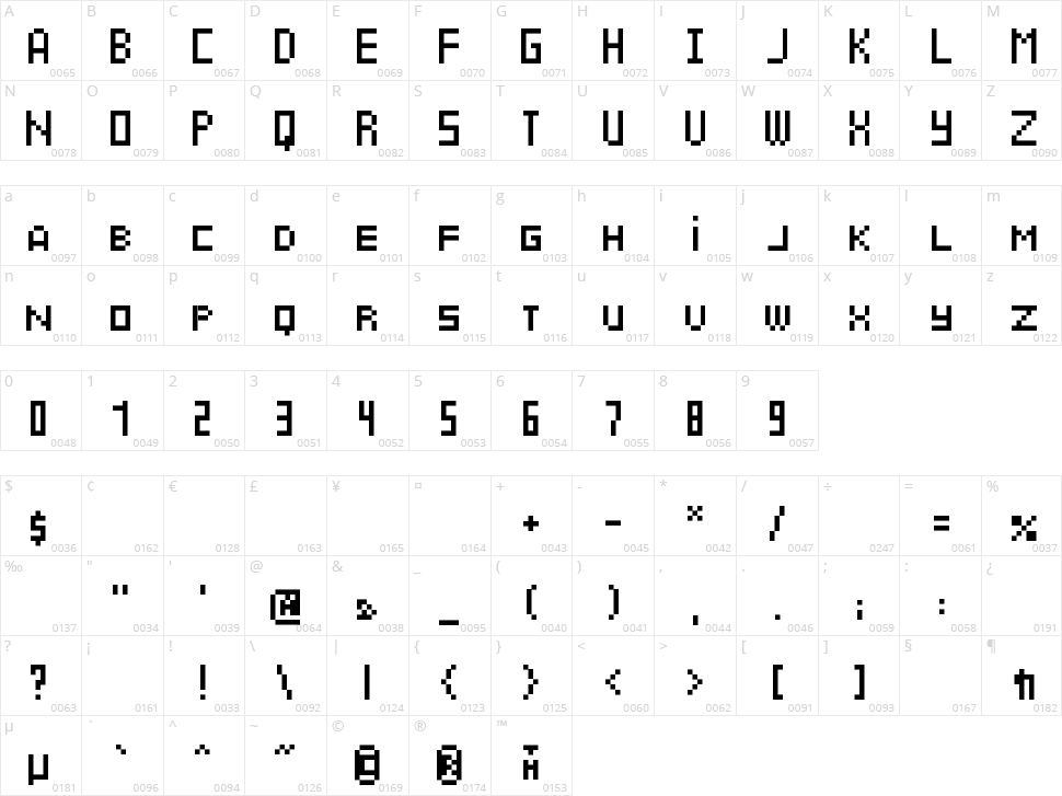 CyrBit Character Map