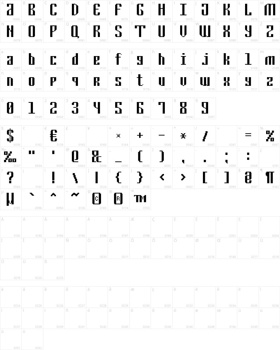 Cyrillic Pixel-7 Character Map