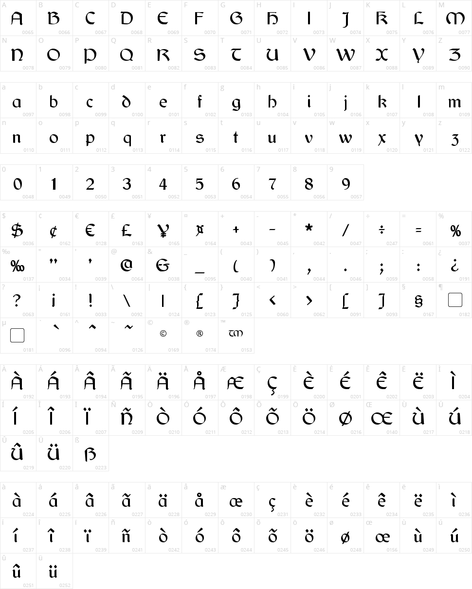 Cyrodiil Character Map
