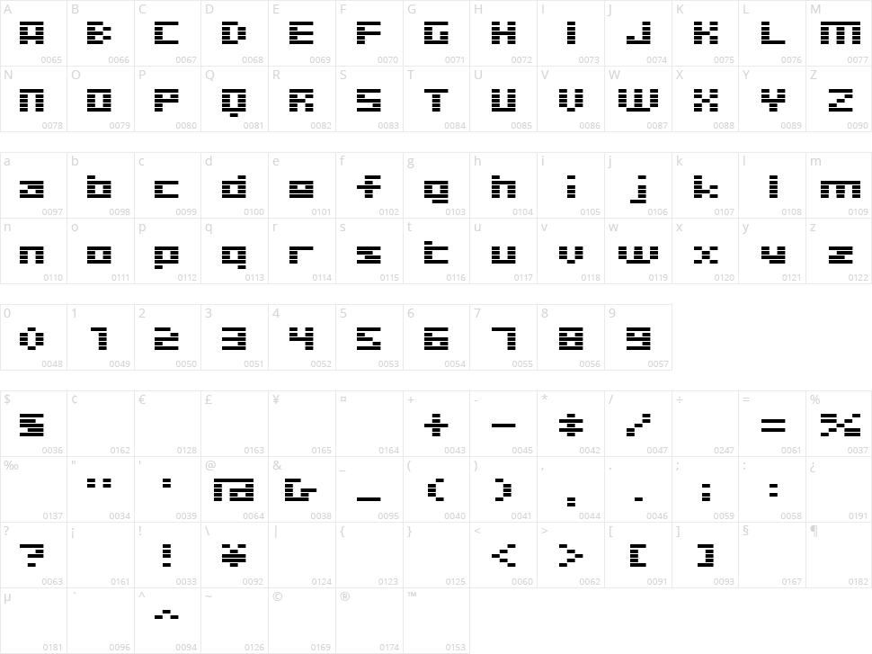 D3 Digitalism Character Map