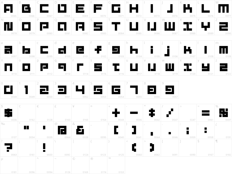 D3 Mouldism Character Map