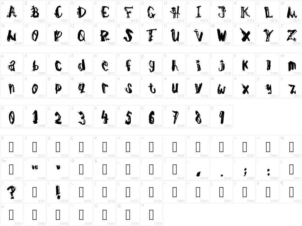 Dadareism Character Map