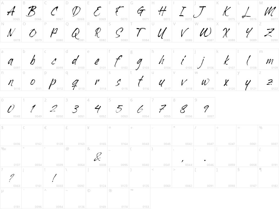 Dafiati Character Map