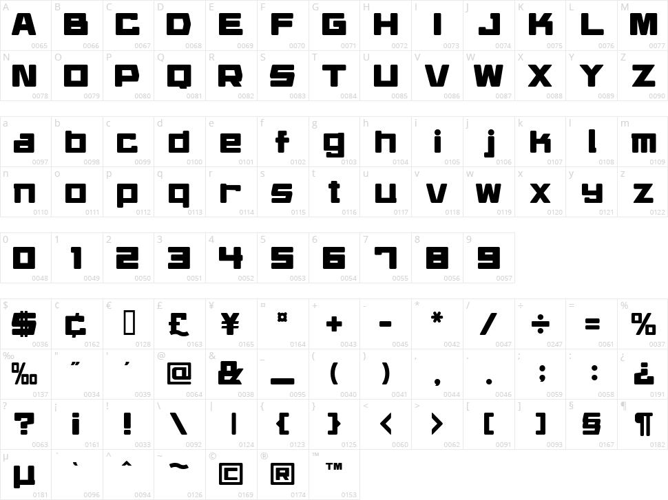 Daidoh Remix Character Map