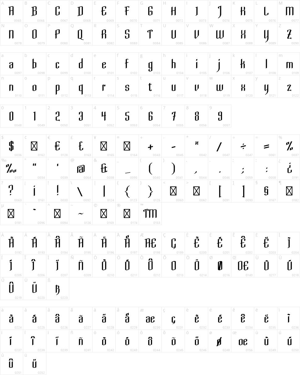 Daimonion Character Map
