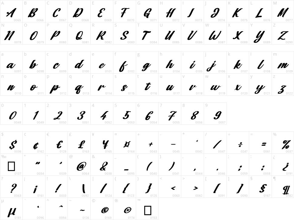 Dakota Artha Character Map