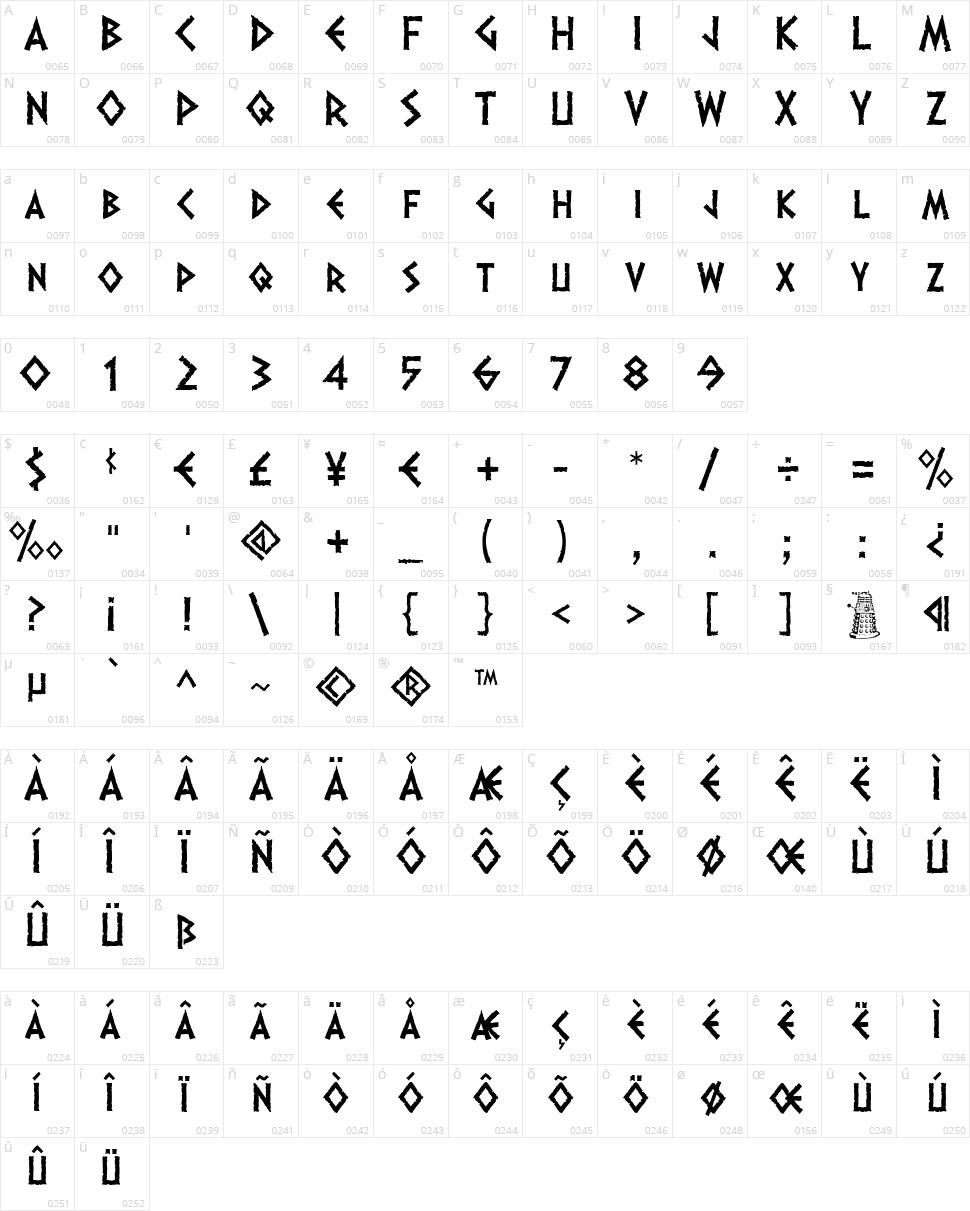 Dalek Character Map