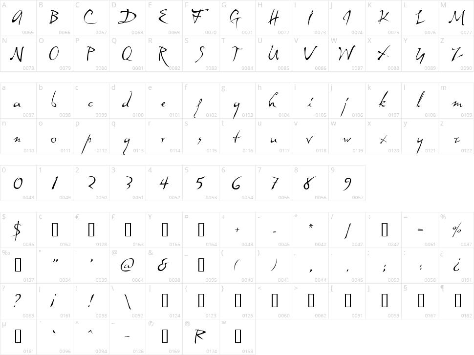 Dali Character Map