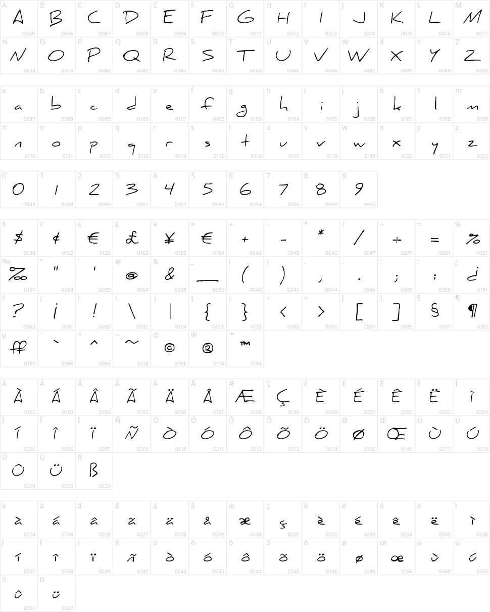 Daniel Character Map