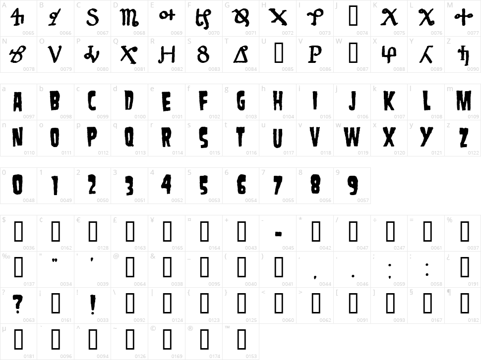 Danzig 4P Character Map