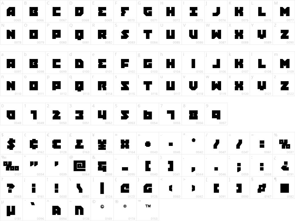 Dark Hornet Character Map