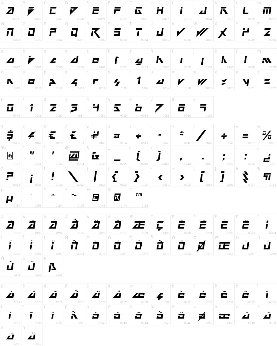 Dark Future Character Map