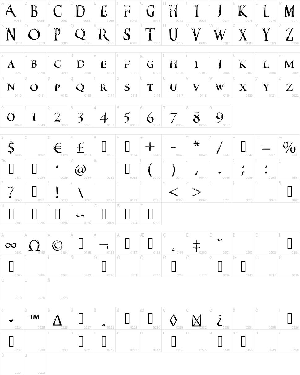 Darks Skyrim Font Character Map