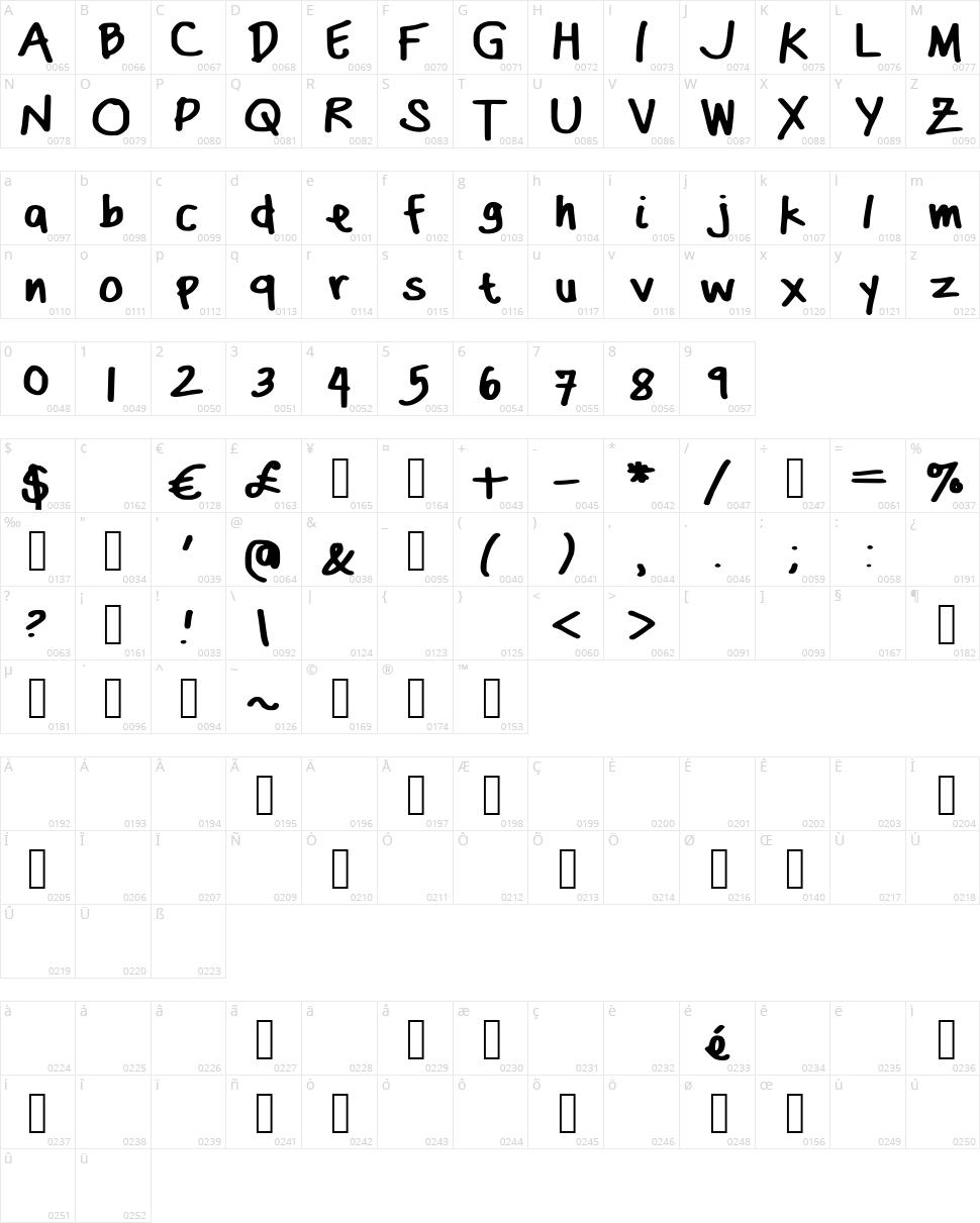 DasBougie Character Map