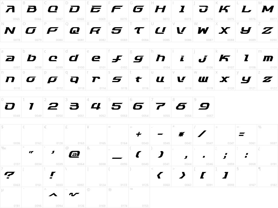 Dash 9812 Character Map