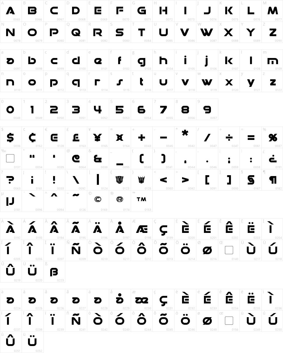 Datacron Character Map