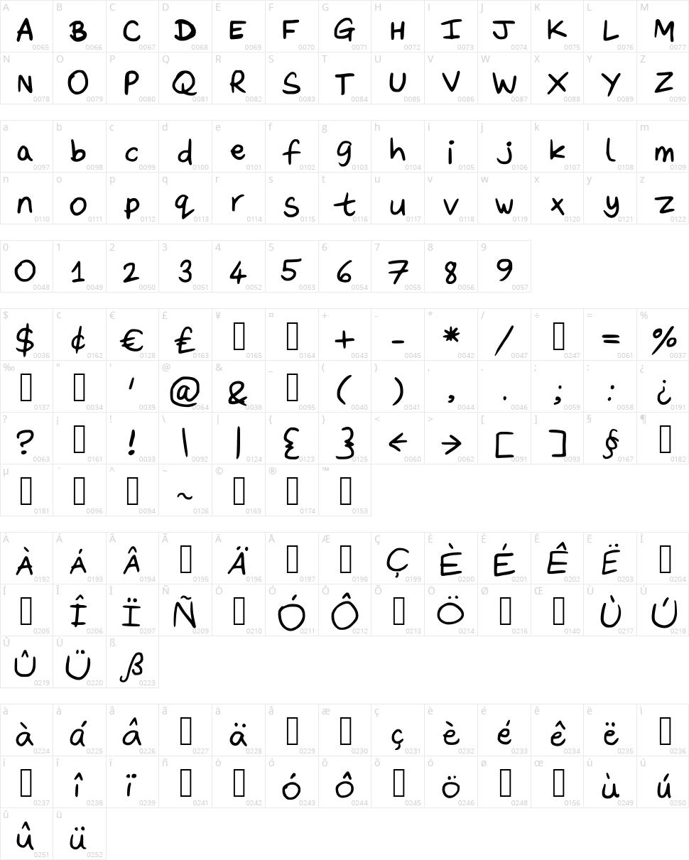 Daveys Doodleface Character Map