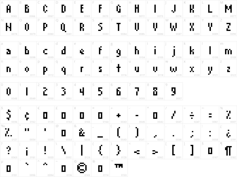 David Device Character Map
