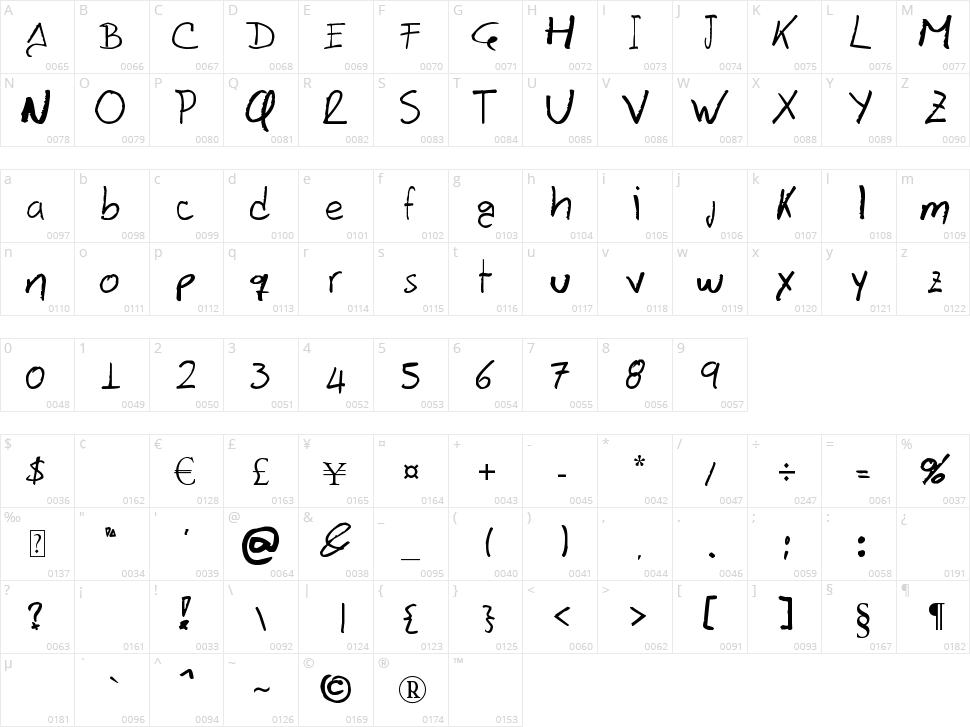 Davidcito Character Map