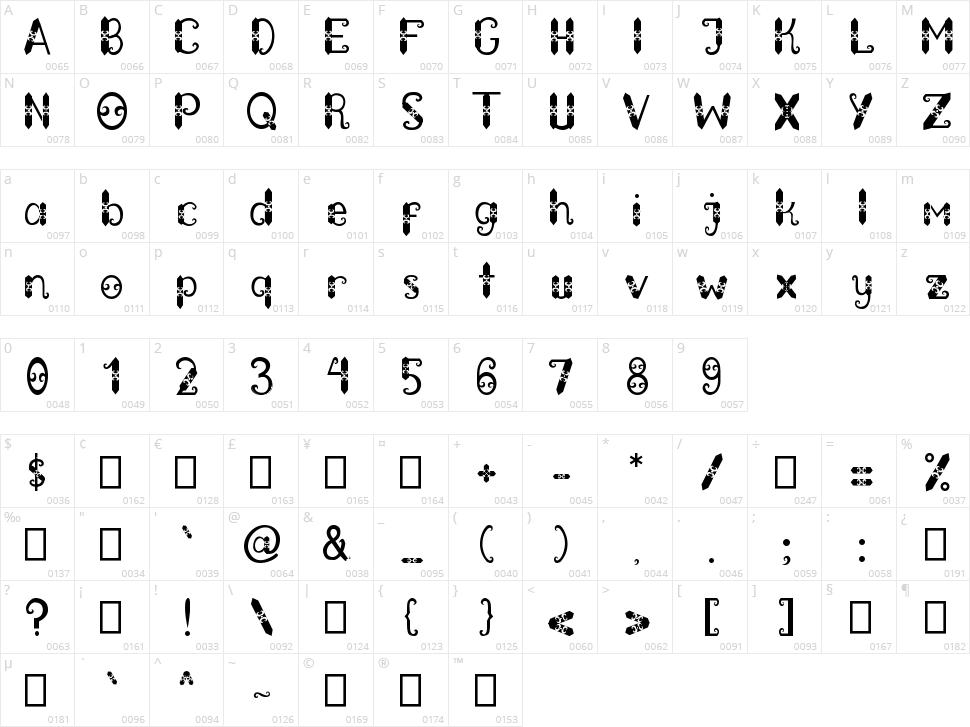 Dayaknese Character Map