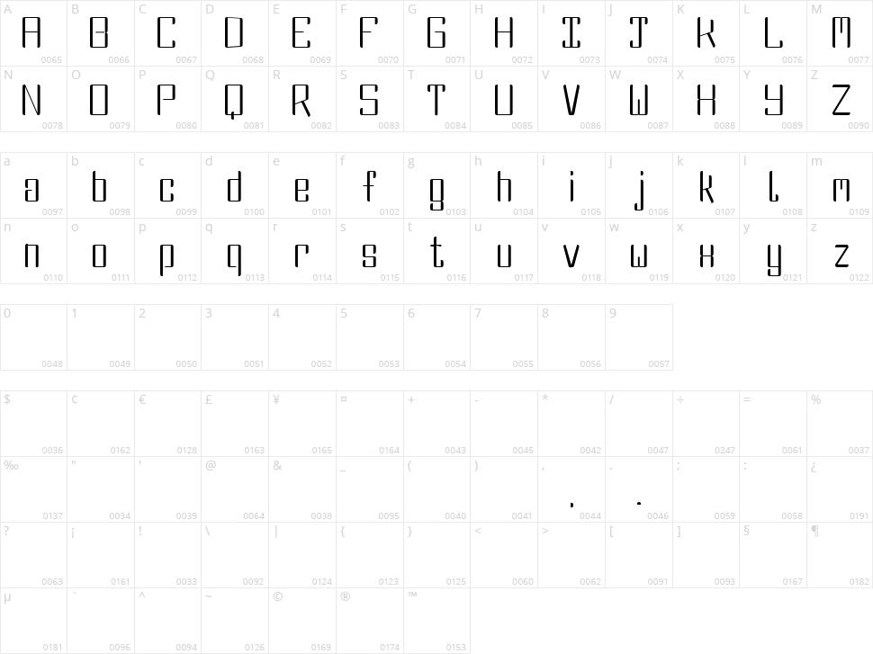 DBE Fluorine Character Map
