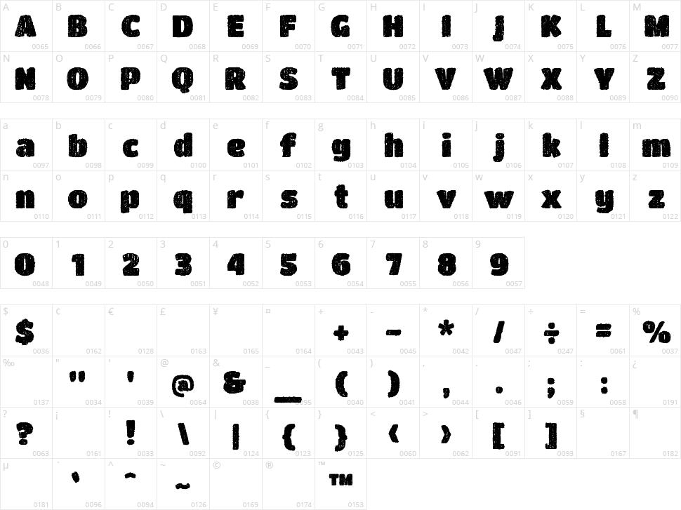 DCC Bushido Character Map