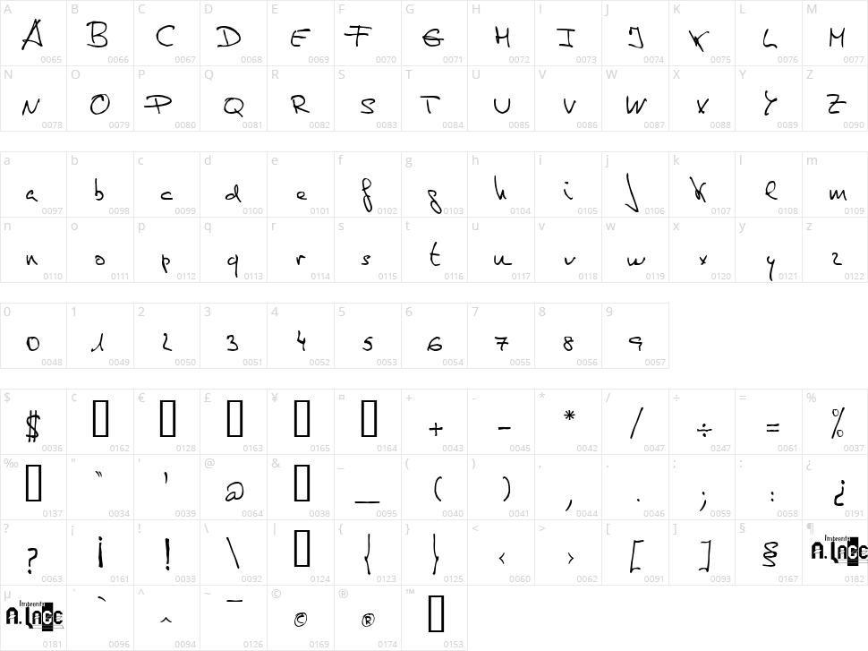 De Manu 1 Character Map