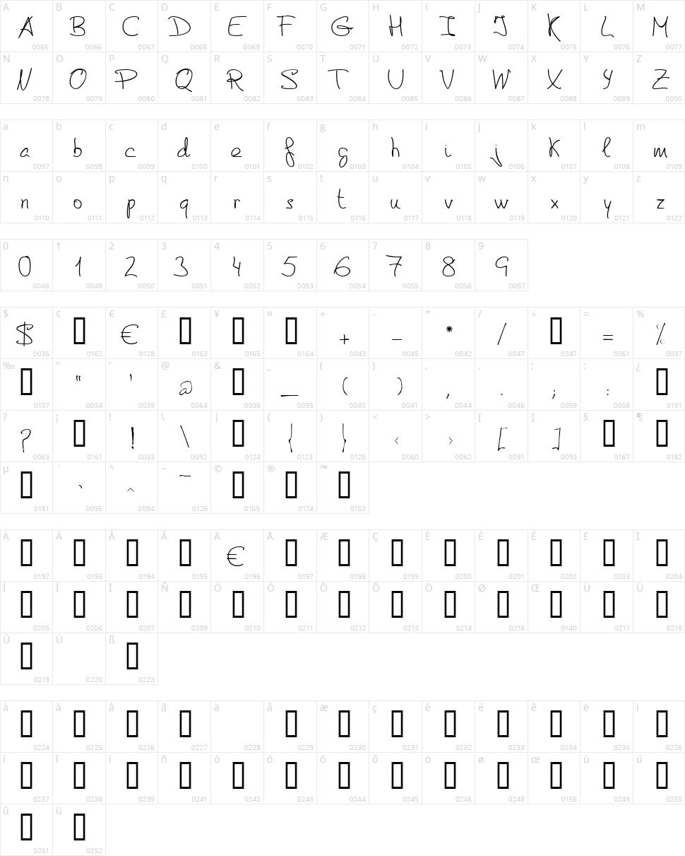 De Manu 2 Character Map
