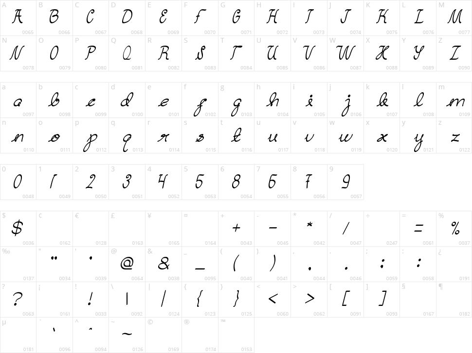 Dear Diary Character Map