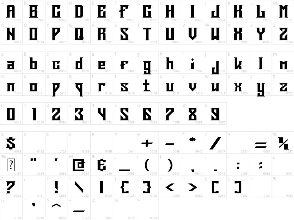 Deargod Character Map