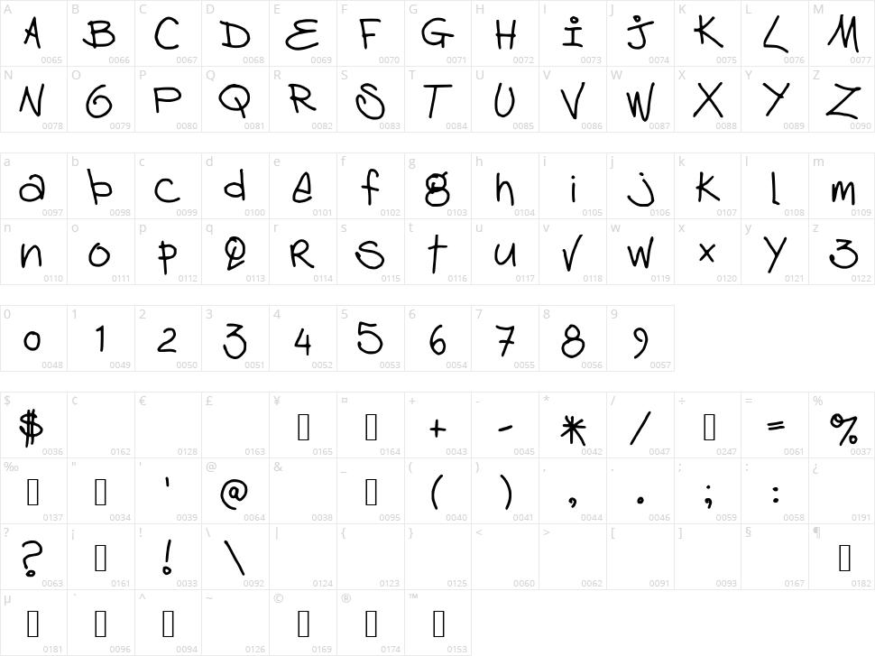 Deb Handwriting Character Map