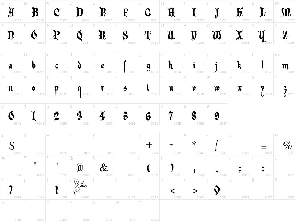Decadenta Frax Character Map