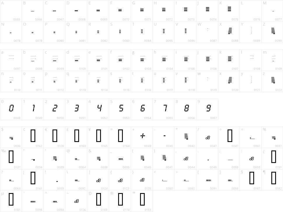 Decibel Dingbats Character Map