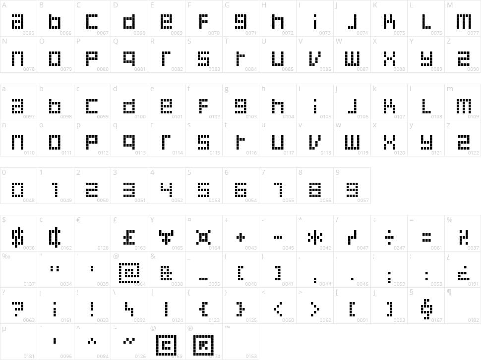 Decoder Character Map