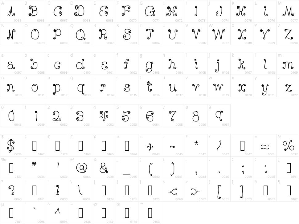 DeeDee Scribble Character Map