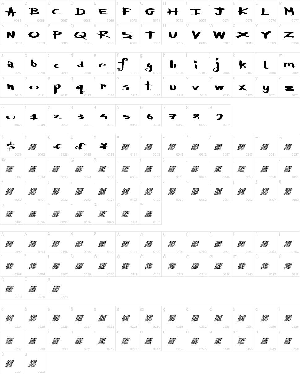 Defy Logic Character Map