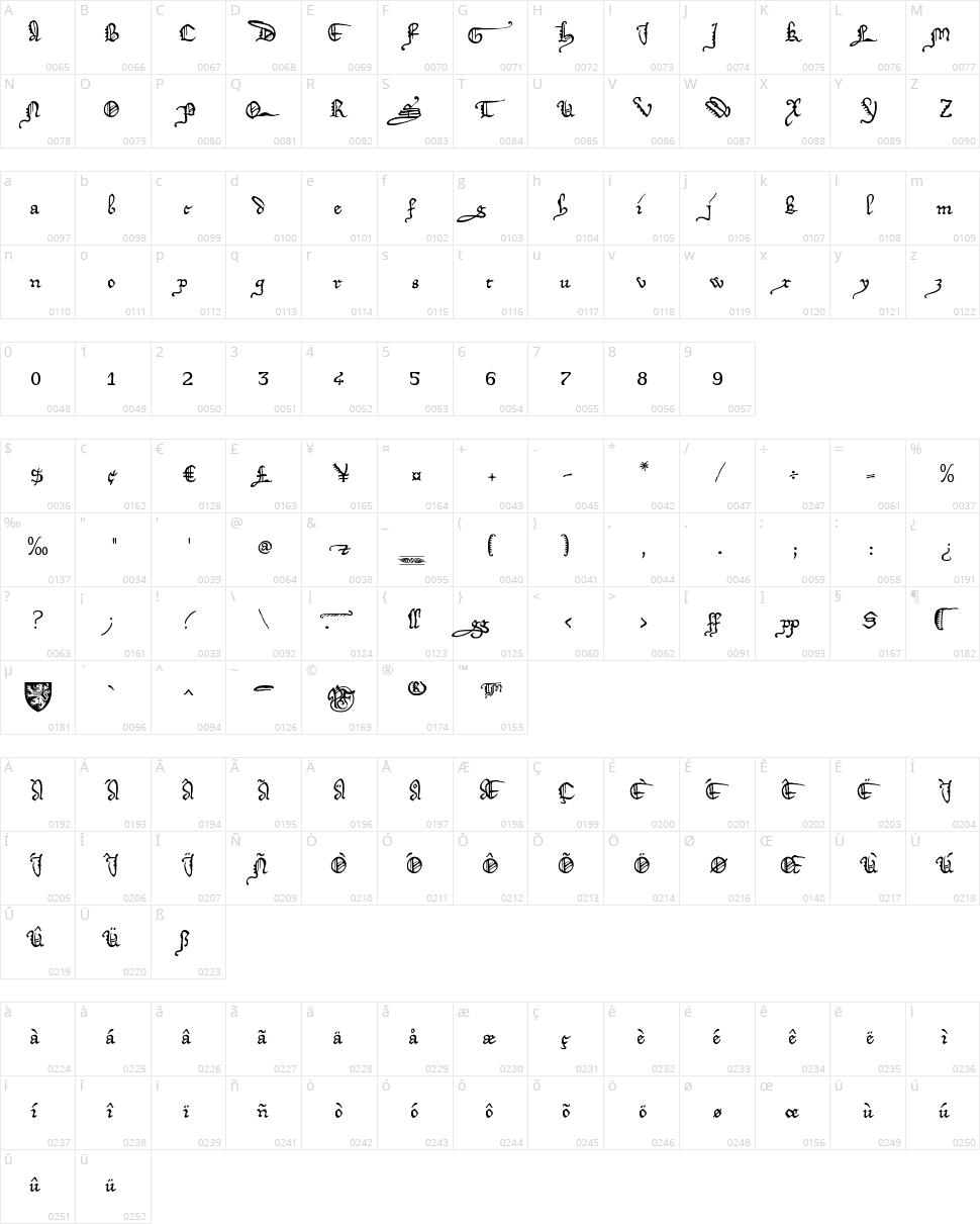 DeiGratia Character Map