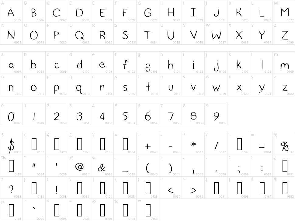 DeJarnatt Character Map
